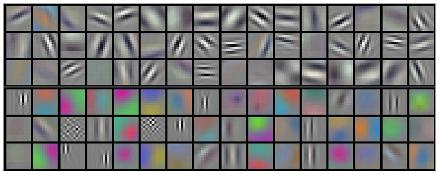 ImageNet Convolutional Kernels