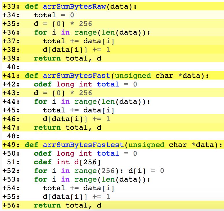 Smerity com: Cython - making Python high and low level